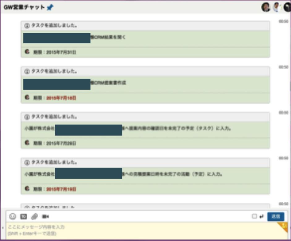図2:チャットワークへのタスク自動登録