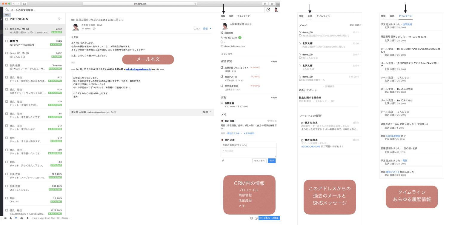 zoho-crm-2016-salesinbox-mail-compressor