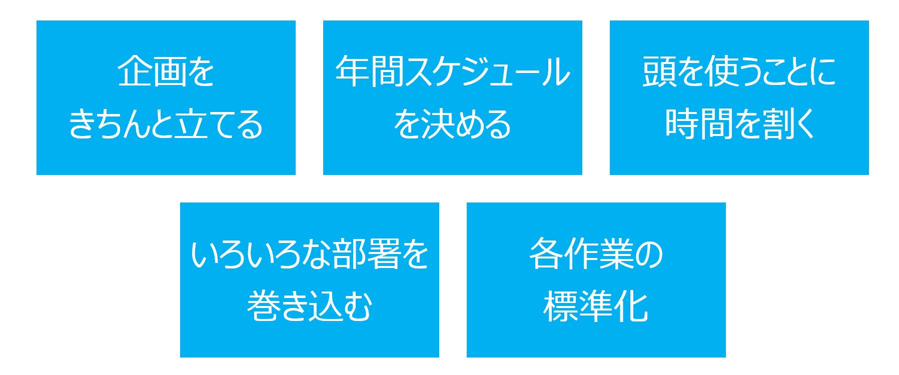 運用体制をきちんと組み上げるための5つのポイント